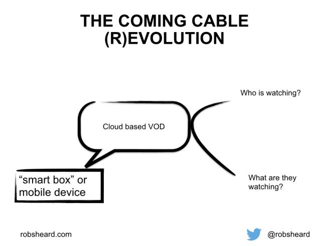 cable revolution.001